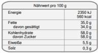 FunCakes Deco Melts Grün 250g